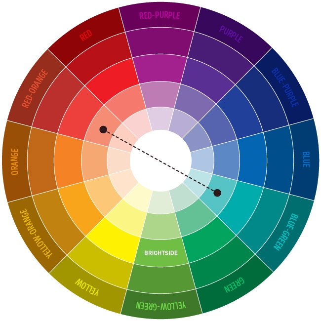 Prinsip Mengolah Warna Untuk Hasilkan Logo Perusahaan Profesional