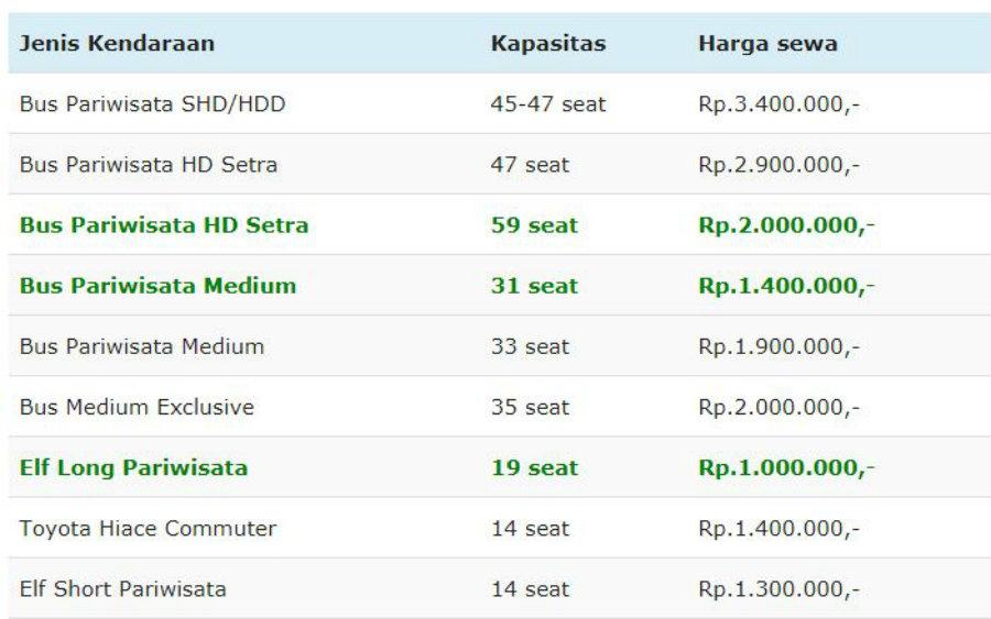 harga sewa bus pariwisata Jakarta Timur
