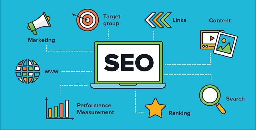 SEO Penting Bagi Sebuah Website